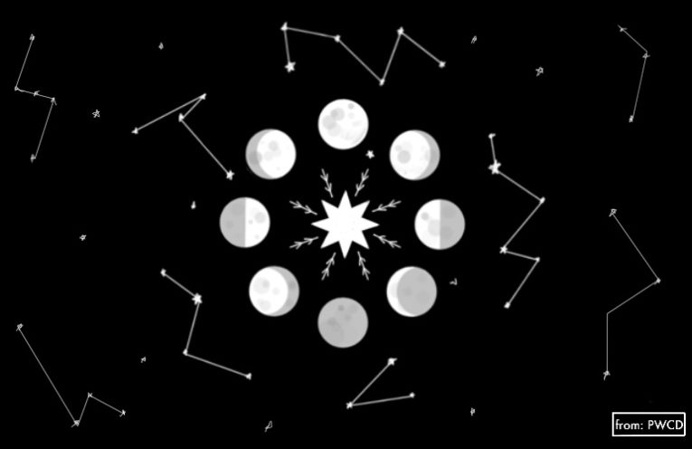 Black and white illustration of the moon phases in space. from: PWCD - Support Pro-Choice Literature, articles on female empowerment.